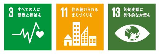 SDGsロゴ3,11,13